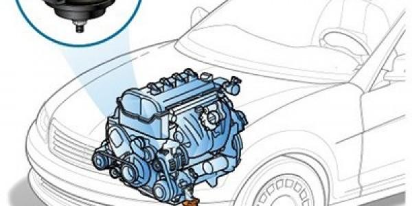 Расположение подушек двигателя