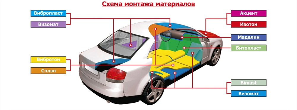 Шумоизоляция авто своими руками какие материалы требуются