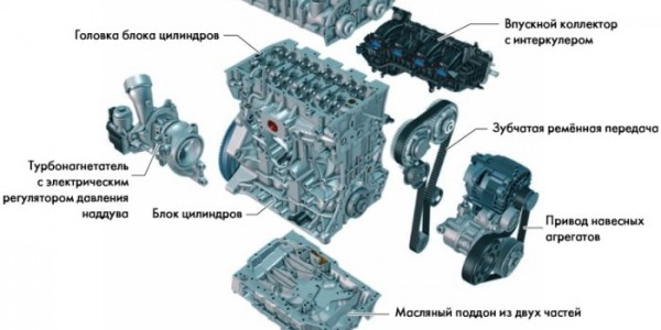 Структура нового мотора