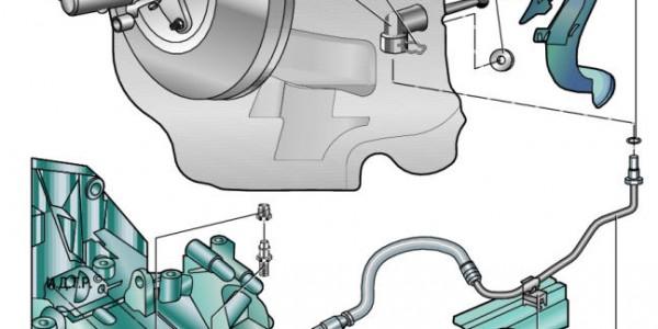 Схема механизмов сцепления